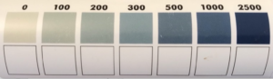 A phosphate indicator strip and colour chart is used to test for phosphates